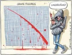 crime-stats